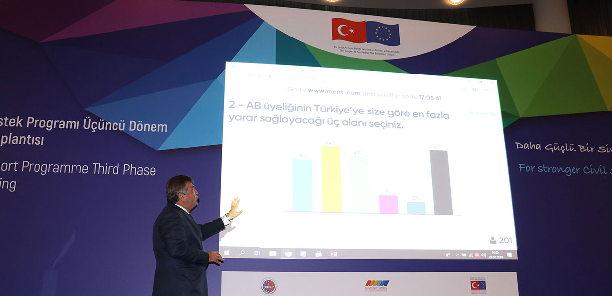 The First Information Meeting for the Third Phase of the Civil Society Support Programme Took Place in Ankara with the Attendance of the Deputy Minister of Foreign Affairs Faruk Kaymakcı